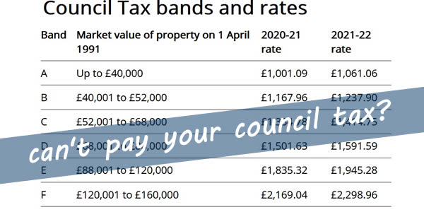 how council tax has increased in 2021 - do you have council tax arrears? what if you can't afford to pay it?